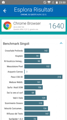 Leagoo Alfa 2 Benchmark