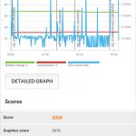 Oukitel k4000 pro benchmark