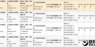 Xiaomi certificazione 3c