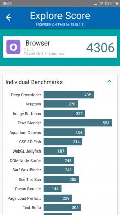 Xiaomi Mi 4S Benchmark