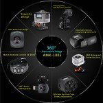 AMK100S 360° Panorama Sports action cam