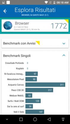 Morefine Max1 Benchmark