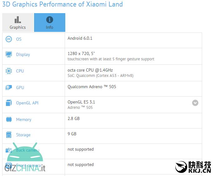 Xiaomi Land GFXBench