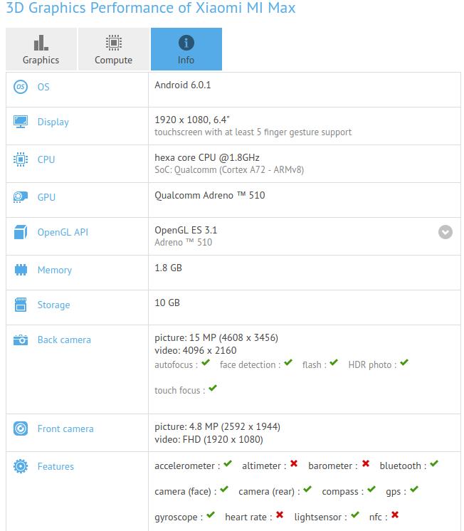 Xiaomi Mi Max benchmark GFXBench