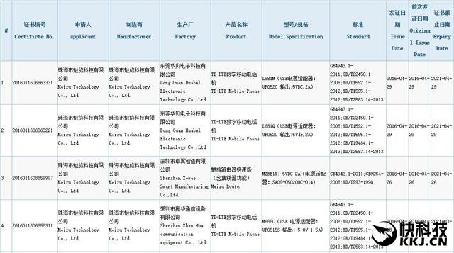 Meizu MX6 certificazione