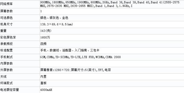 Xiaomi Redmi 3S o Redmi 4 TENAA