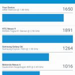 Huawei p9 plus geekbench