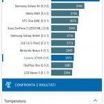 Huawei p9 plus vellamo