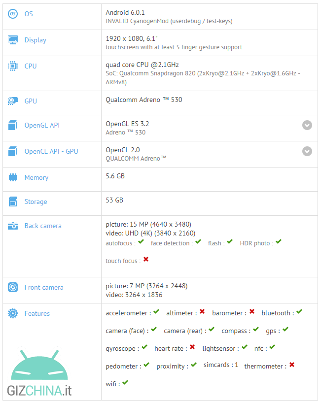 OnePlus smartphone 6.1 pollici