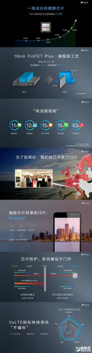 Huawei 80 milioni chipset Kirin spediti