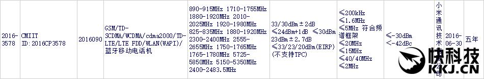 Xiaomi Redmi Netzwerk-Zertifizierung