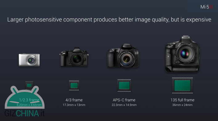 Xiaomi Mi 5 gegen Mi 5S