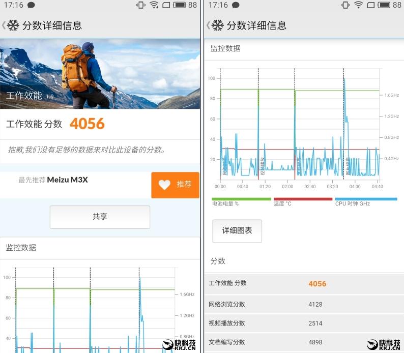 PCmark de benchmark Meizu x helio p20
