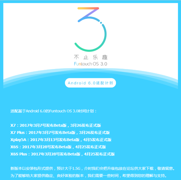Vivo Funtouch OS 3.0 roadmap