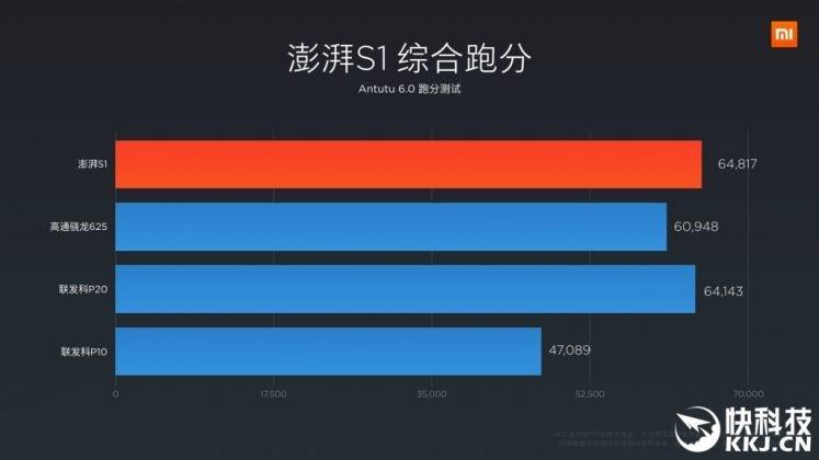 Xiaomi Pinecone S1