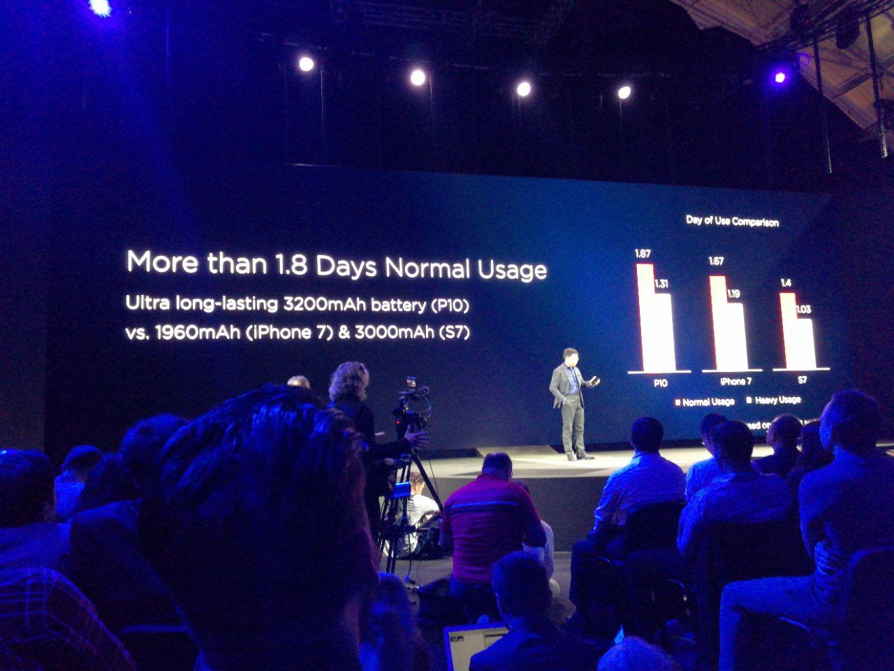 Huawei P10 Além disso,