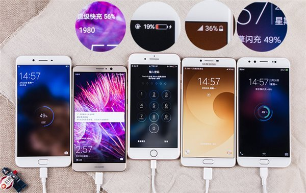 Huawei vs Samsung vs OPPO vs Vivo