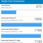 Honor 6C benchmark