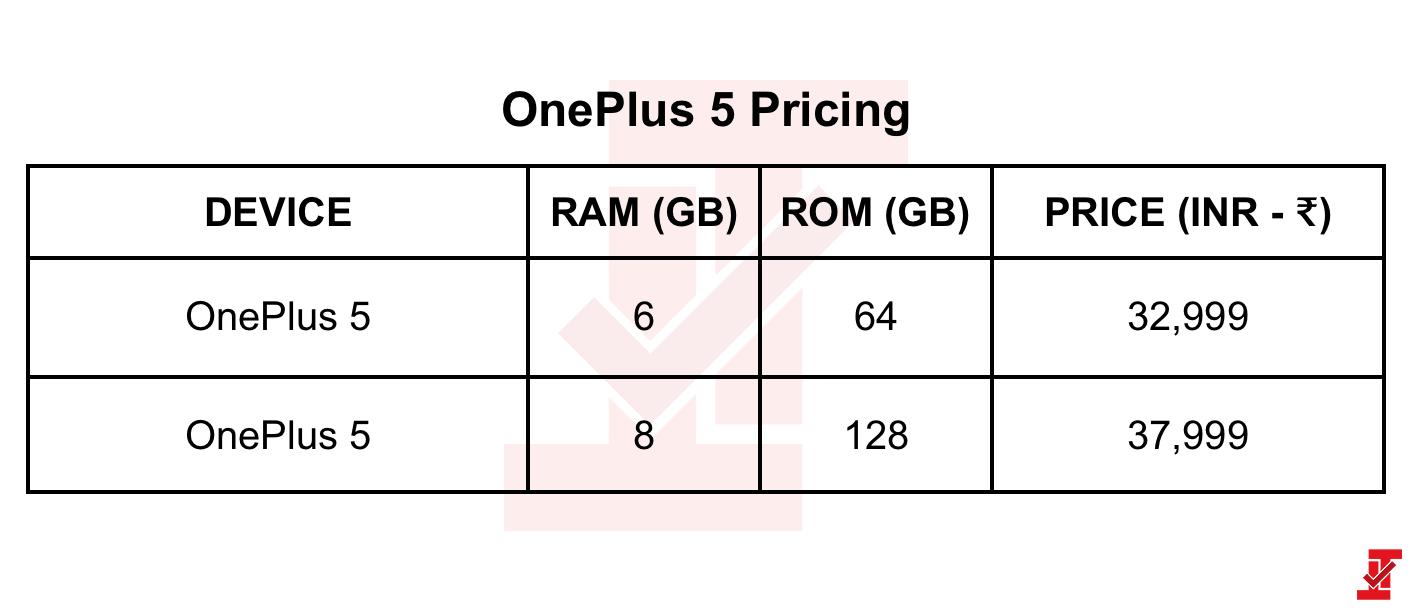 preço oneplus 5