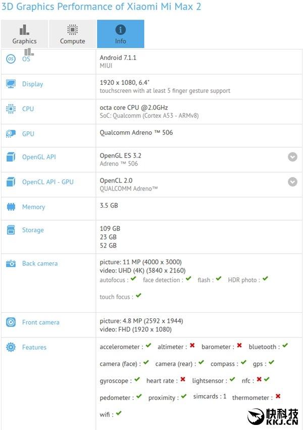Xiaomi Mi Max 2 GeekBench 32 GB (1)