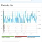 Huawei Mate 10 Lite benchmark