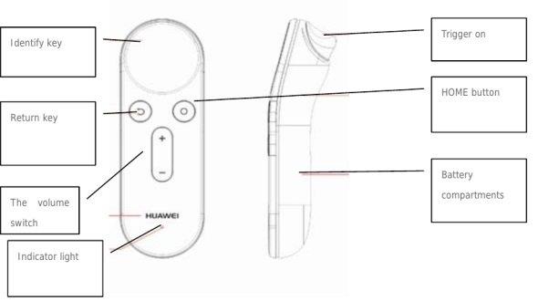 Huawei DayDream VR visore