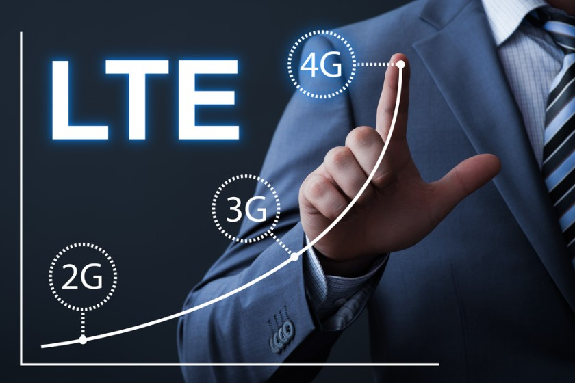 lte 4g 20 band