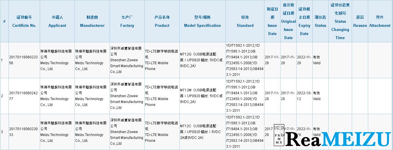 Meizu M6s certificazione 3C