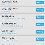 Xiaomi Redmi 5 plus Androbench