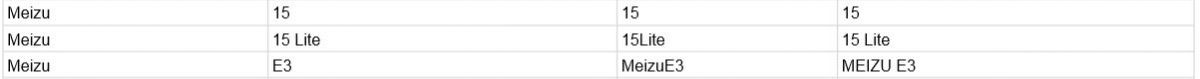 meizu-15-15-lite-e3-certificazione-google