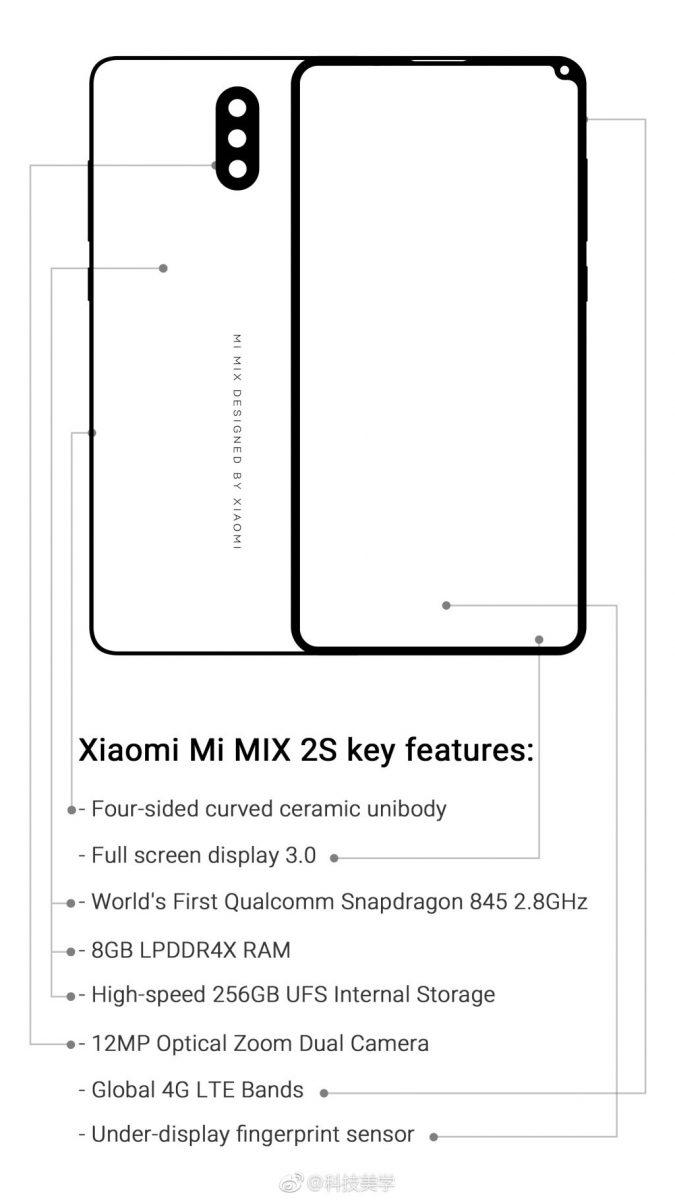 xiaomi-mi-mix-2s-scheda-tecnica-presunta