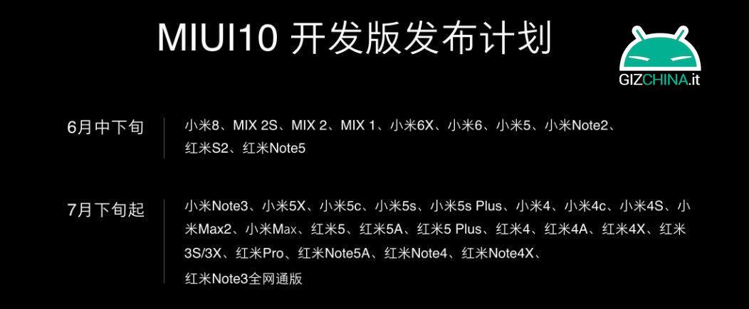 MIUI 10 dispositivi supportati