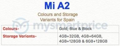 Xiaomi Mi A2 Android One memoria de fuga y colores
