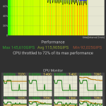 xiaomi mi pad 4 cpu stress test