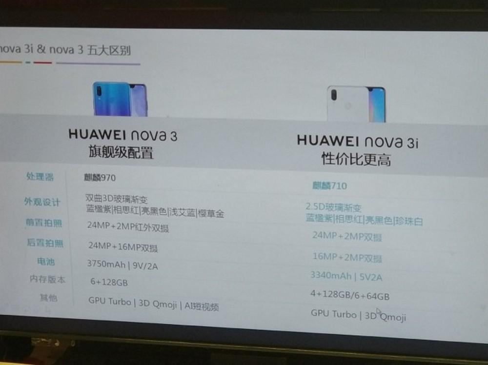 huawei-nova-3i-leak-snapdragon-710-01