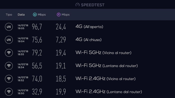 vivo nex s speed test