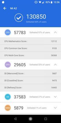 Xiaomi Mi A2 antutu
