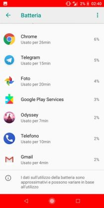 Xiaomi Mi A2 Batterie