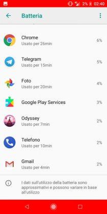 Xiaomi Mi A2 batteria