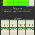 Umidigi ein Pro-CPU-Stresstest
