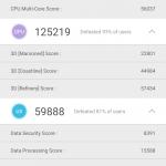 Xiaomi mi 8 Pro Benchmark