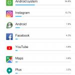 Xiaomi jogar