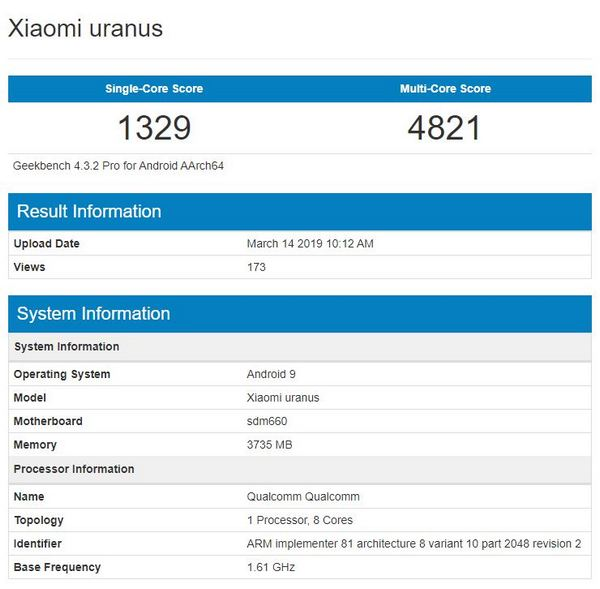 Xiaomi Urano