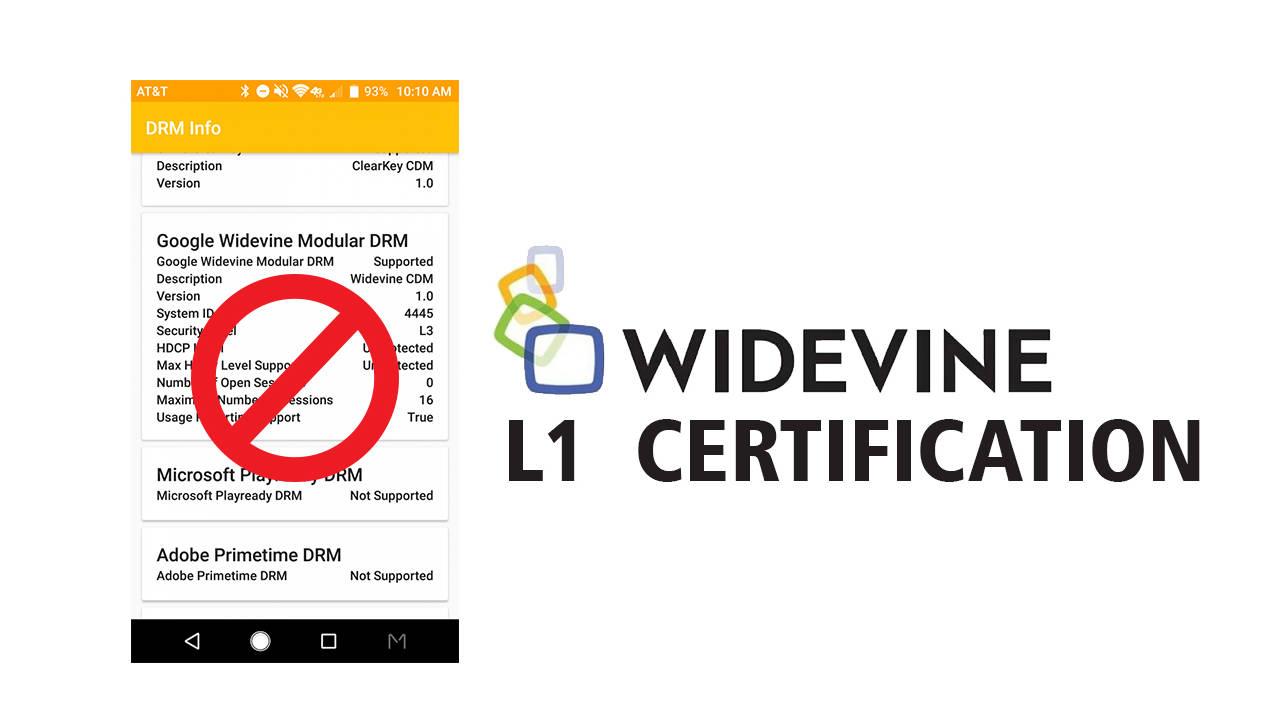 certyfikacja widevine L1