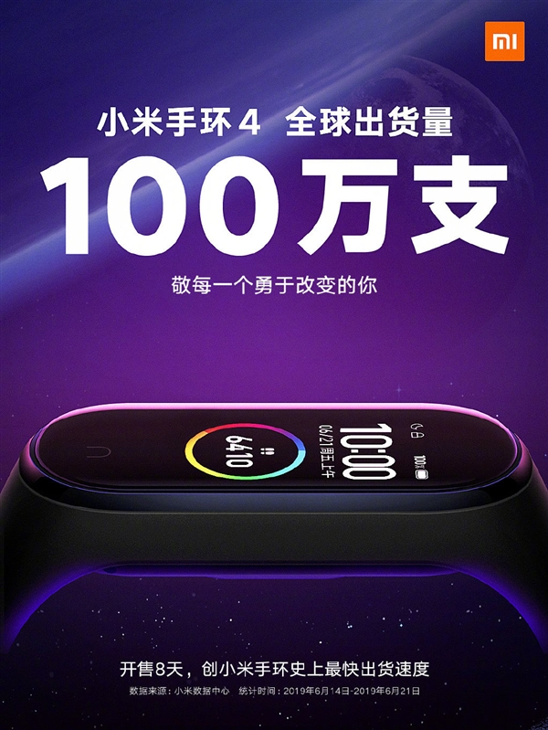 Xiaomi Mi Band 4 1 milione spedizioni