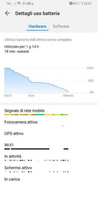 recensione huawei p smart z