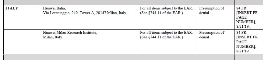 lista de entidade huawei itália