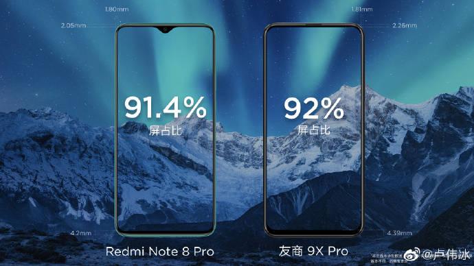 redmi note 8 pro display honor 9x