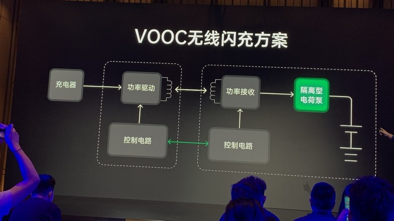 oppo vooc flash charge wireless 30w