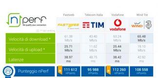 Vodafone und Fastweb